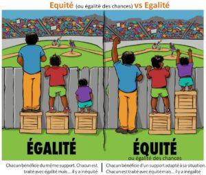 égalité équité